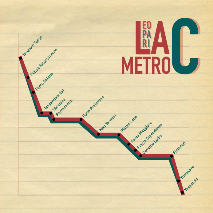 Leo Pari La Metro C